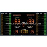 Stadium Basketball Electronic Scoreboard With Wireless Remote Control