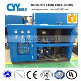 Air Cooling Compressed Refrigerated Air Dryer / Compressed Air After Cooler with ISO RD-5 Air