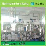 Factory price of mixing tank for syrups