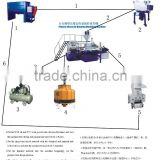 Auxiliary equipment\drying machine &color mixer &crusher& compressor &cooling tower machines