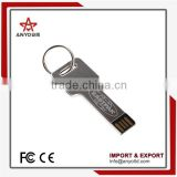 China professional manufacturer promotion gift blank usb stick