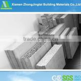 wall board window for sandwich panel overstock construction materials