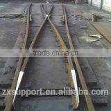 hot sales Railway railroad train track switches