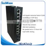 DIN-rail gigabit network switch, 8G+2T gigabit unmanaged industrial ethernet switch i510A