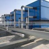 FRP closed circuit cooling tower manufaturer in China