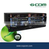 Alibaba China SupplierGCOM S8600 GEPON OLT SFP