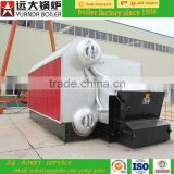 hot selling good burning biomass boiler