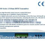 GWT3300 Series 1310nm DFB Transmitter/DFB laser CATV 1550nm Optical Transmitter