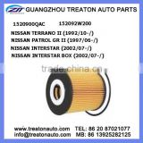OIL FILTER 1520900QAC 152092W200 FOR NISSAN TERRANO II 92- PATROL GR II 97- INTERSTAR 02- INTERSTAR BOX 02-