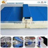 Composite Metal Sandwich Roof panel/PU sandwich roofing factory price