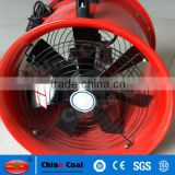 SHT-200/SHT-300 Heavy Industry Explosion-proof Axial Flow Ventilation Commercial Extractor Fan
