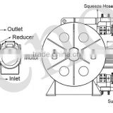 Peristaltic -Tube or Hose Pump / peristaltic dosing pump on sale/concrete pump hose / mortar pump hose