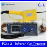 High accuracy ac powered natural lpg gas detector detector with C3H8 = 0-1.7%(0-100%LEL) solenoid valve
