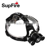 IP67 Waterproof Headlamp Rechargeable Head Light high power led headlight miner lamp moving emergency flashlight head
