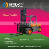 CE Certificated Top Quality diecast forklift truck model