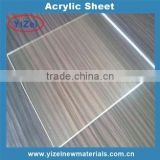 High quality China factory 1mm Acrylic Sheet