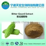 bitter melon extract powder with high quality and free sample