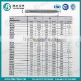 76.2 Length cement carbide abrasive nozzle
