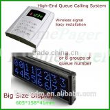 Simple Queue Management Electronic Number Window Machine System