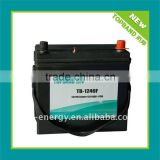Factory price 12V 40Ah solar battery pack for solar system