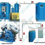 Medical central Oxygen supply system for oxygen manifolds pipeline system