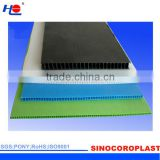 aging resistance and uv resistant pp rigid sheet