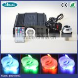 Noiseless 45W LED light high power RGBW mixing color light engine with DMX controller