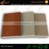 Waterproof Skidproof Plactic Outdoor Veneer Decking