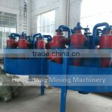 FX series mineral classifying Sand cyclone separator
