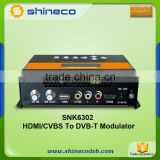 HD/SD DVB-T Encoder Modulator HDMI To Digital RF
