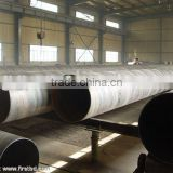 CRC ERW STEEL PIPES