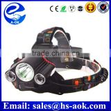 Headlamps Type and LED Light Source Surgical Head Lamp 3W 62000LUX Medical LED headlights for hospital                                                                         Quality Choice