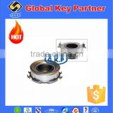 GKP high quality clutch release bearing for the koyo rct3558arus clutch release bearing in hebei