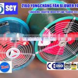 Cross Flow Reliable fan
