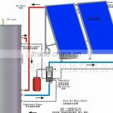 pressurized split new solar energy water heater with flat plate soalr collector SRCC Solar Keymark CE CCC