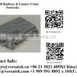VX-268 Rail &Subway Train Security System via Coaxail Cable); Contact: sherry@versatek.cn