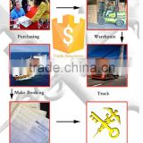 No.1 Trust-Worthy Yiwu Trade Export Agent