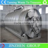 Low Investment High Profit Full Open Door Batch Type Waste Tyre to Fuel Oil Pyrolysis Plant with CE and ISO