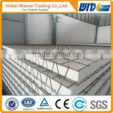Hot sale 3D wire mesh panel /welded wire mesh panel/3D wall panel construction use TUV Certificated factory