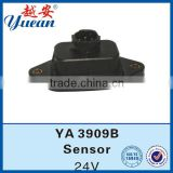 Cheap Prices Factory Sale!! High Pressure truck and trailer parking sensor