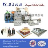 sandwich panel making machine