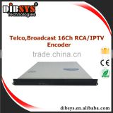 internet broadcasting equipment 16 Composite to ip http rtmp rtsp, m3u8 hls h.264 iptv encoder
