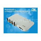 Inquiry about Codec G.711 VoIP GSM Gateway / Remote SIM Bank for Call Termination