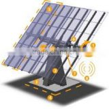 Transmission for Dual Axis Solar Tracking System
