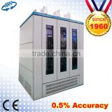electrical machinery test power supply