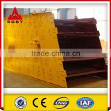 Vibrating Screen Ore Beneficiation