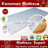 Hot selling new style Vacuum compress packing Customized 100% friendly natural bamboo cover mattress