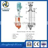 Professional YW Series Centrifugal Vertical Sump Pump For Sulfuric Acid