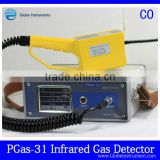 PGas-31-CO2 Gas Testing Instrument butane gas detector domestic gas leak detector LPG gas detector