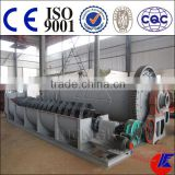 Low investment high profit business for importing china goodsspiral classifier and machine parts